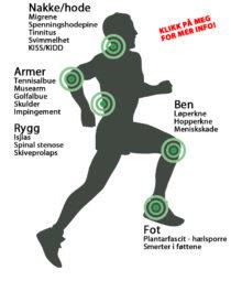 Vanlige plager i muskel- og skjelettsystemet